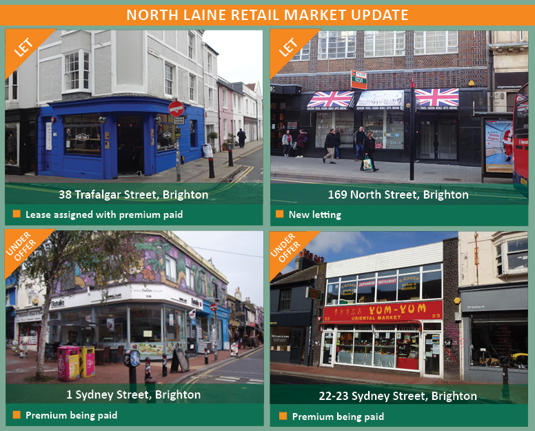 Brighton Market: North Laine Market Update from Flude Commercial